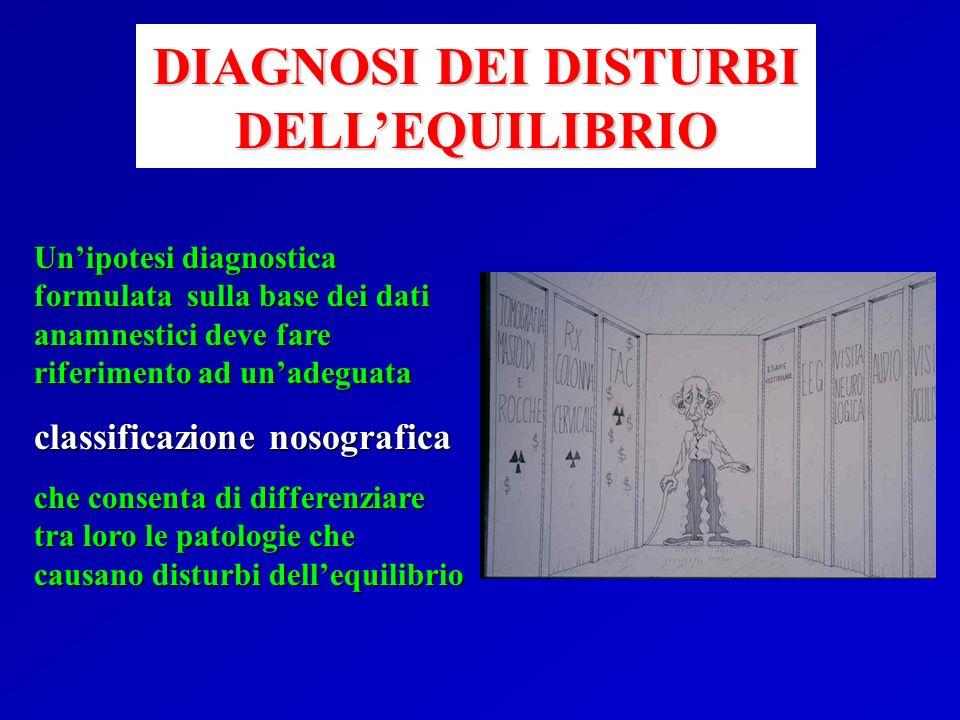 Unipotesi diagnostica formulata sulla base dei dati anamnestici deve fare riferimento ad unadeguata classificazione nosografica che consenta di differ