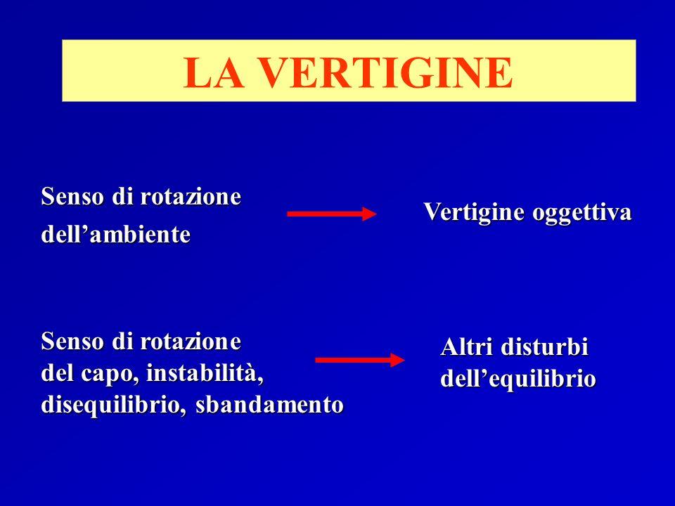 LA VERTIGINE Senso di rotazione dellambiente Vertigine oggettiva Senso di rotazione del capo, instabilità, disequilibrio, sbandamento Altri disturbi d