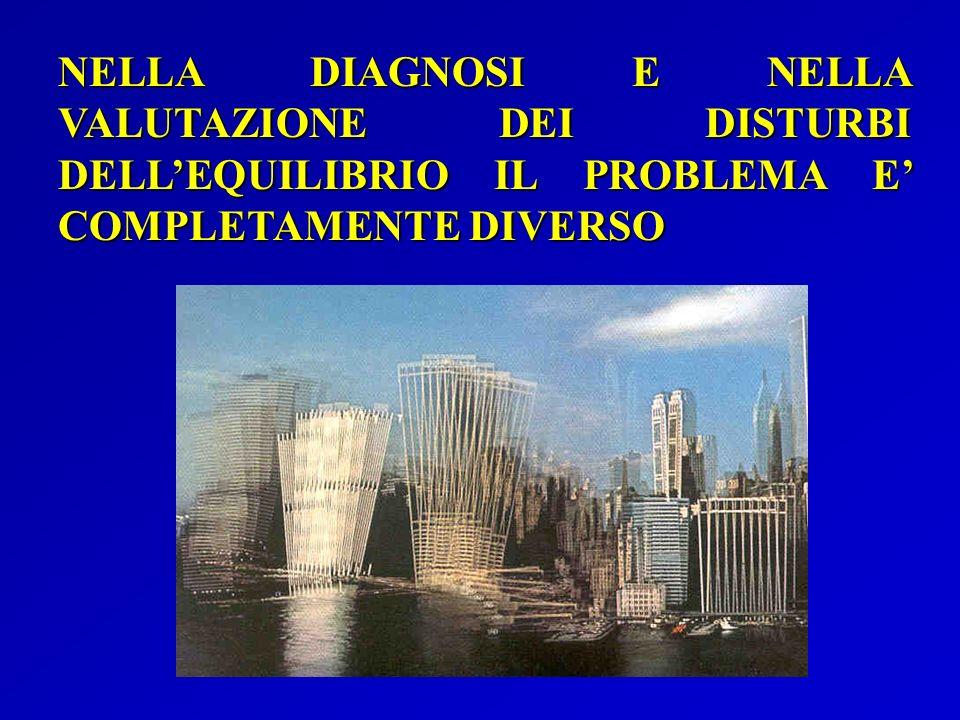 NELLA DIAGNOSI E NELLA VALUTAZIONE DEI DISTURBI DELLEQUILIBRIO IL PROBLEMA E COMPLETAMENTE DIVERSO