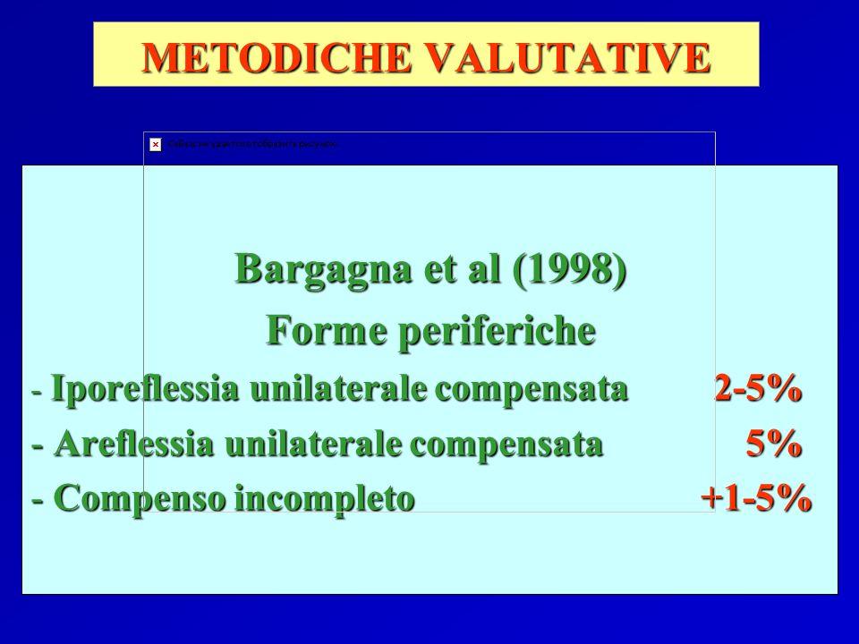 METODICHE VALUTATIVE Bargagna et al (1998) Forme periferiche - Iporeflessia unilaterale compensata 2-5% - Areflessia unilaterale compensata 5% - Compe