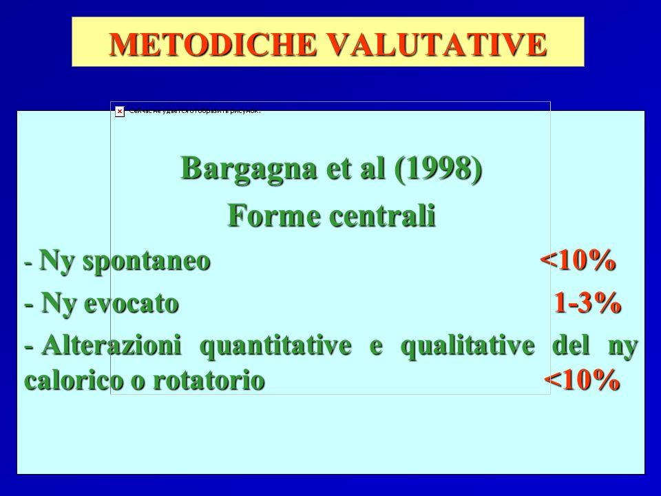 METODICHE VALUTATIVE Bargagna et al (1998) Forme centrali - Ny spontaneo <10% - Ny evocato 1-3% - Alterazioni quantitative e qualitative del ny calori