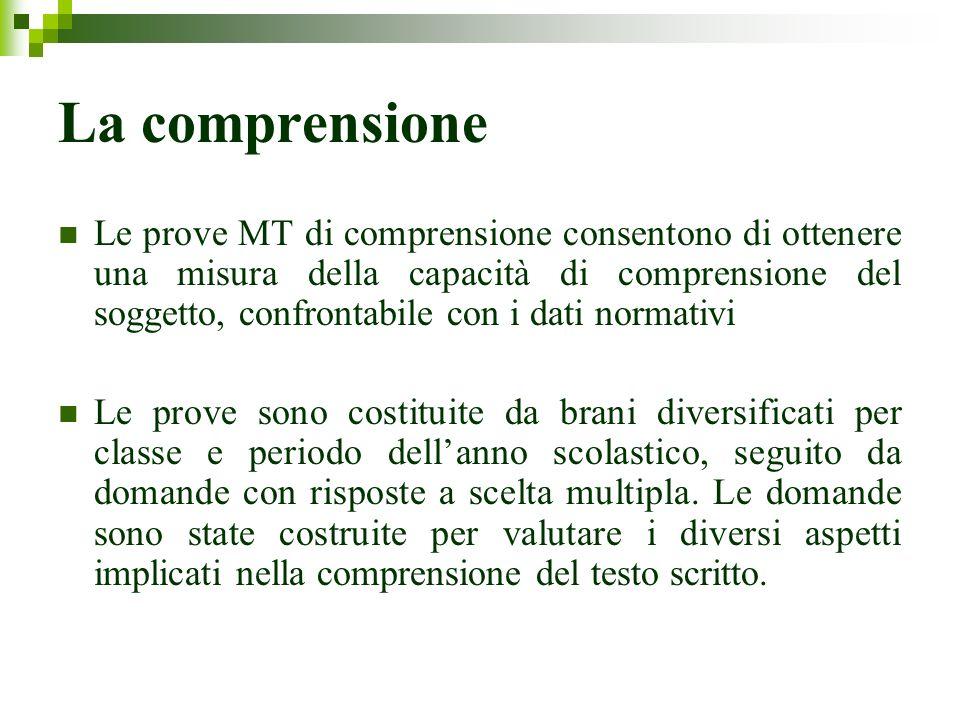 La comprensione Le prove MT di comprensione consentono di ottenere una misura della capacità di comprensione del soggetto, confrontabile con i dati no