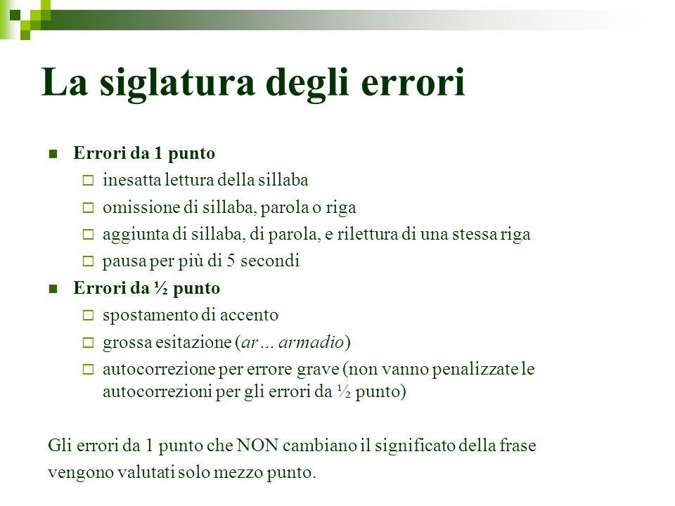 La siglatura degli errori Errori da 1 punto inesatta lettura della sillaba omissione di sillaba, parola o riga aggiunta di sillaba, di parola, e rilet