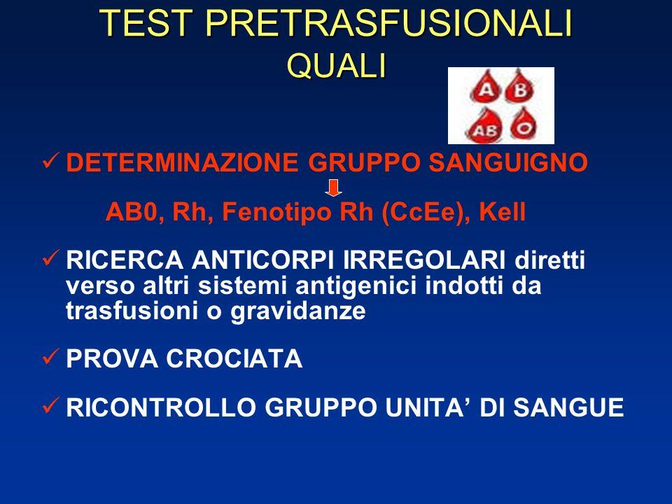 Gruppo ABO esempio di trasmissione genetica 00 00 0