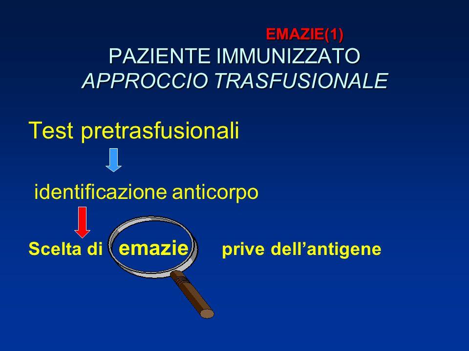 EMAZIE(1) PAZIENTE IMMUNIZZATO APPROCCIO TRASFUSIONALE EMAZIE(1) PAZIENTE IMMUNIZZATO APPROCCIO TRASFUSIONALE Test pretrasfusionali identificazione anticorpo Scelta di emazie prive dellantigene