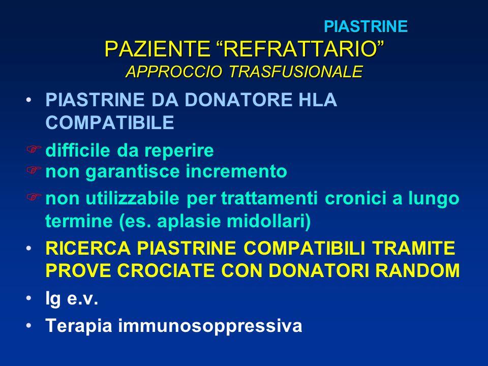 PIASTRINE PAZIENTE REFRATTARIO APPROCCIO TRASFUSIONALE PIASTRINE PAZIENTE REFRATTARIO APPROCCIO TRASFUSIONALE PIASTRINE DA DONATORE HLA COMPATIBILE Fdifficile da reperire Fnon garantisce incremento Fnon utilizzabile per trattamenti cronici a lungo termine (es.