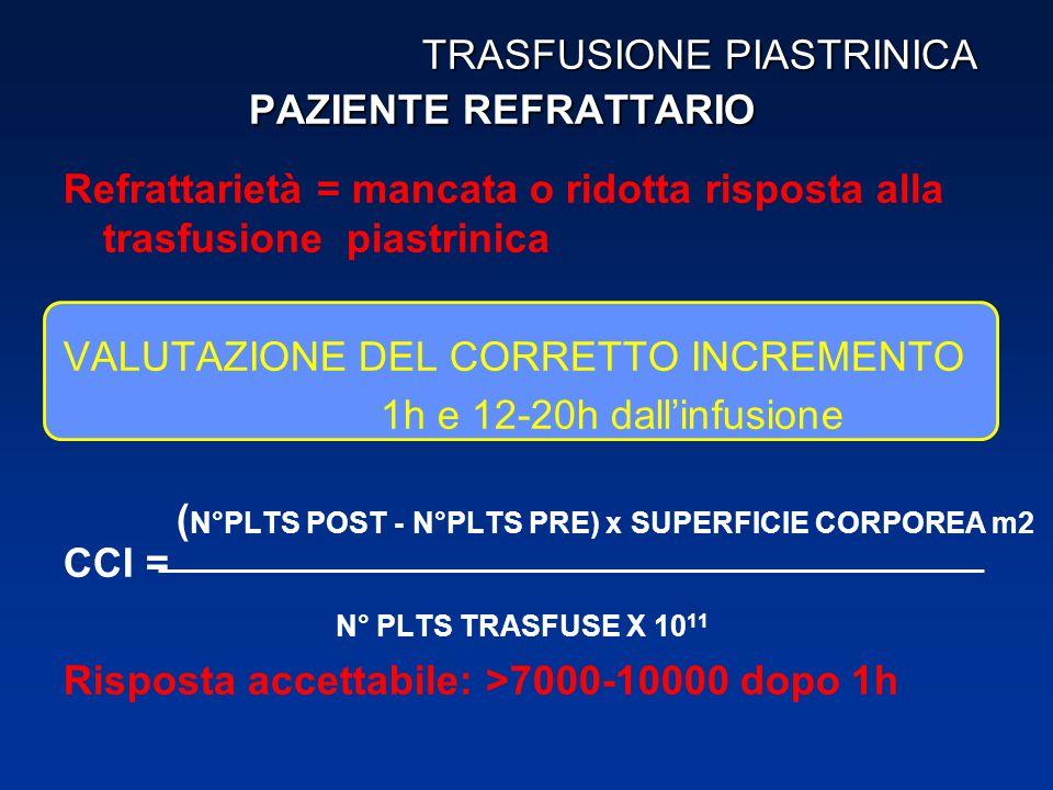 TRASFUSIONE PIASTRINICA PAZIENTE REFRATTARIO TRASFUSIONE PIASTRINICA PAZIENTE REFRATTARIO Refrattarietà = mancata o ridotta risposta alla trasfusione piastrinica VALUTAZIONE DEL CORRETTO INCREMENTO 1h e 12-20h dallinfusione ( N°PLTS POST - N°PLTS PRE) x SUPERFICIE CORPOREA m2 CCI = N° PLTS TRASFUSE X 10 11 Risposta accettabile: >7000-10000 dopo 1h