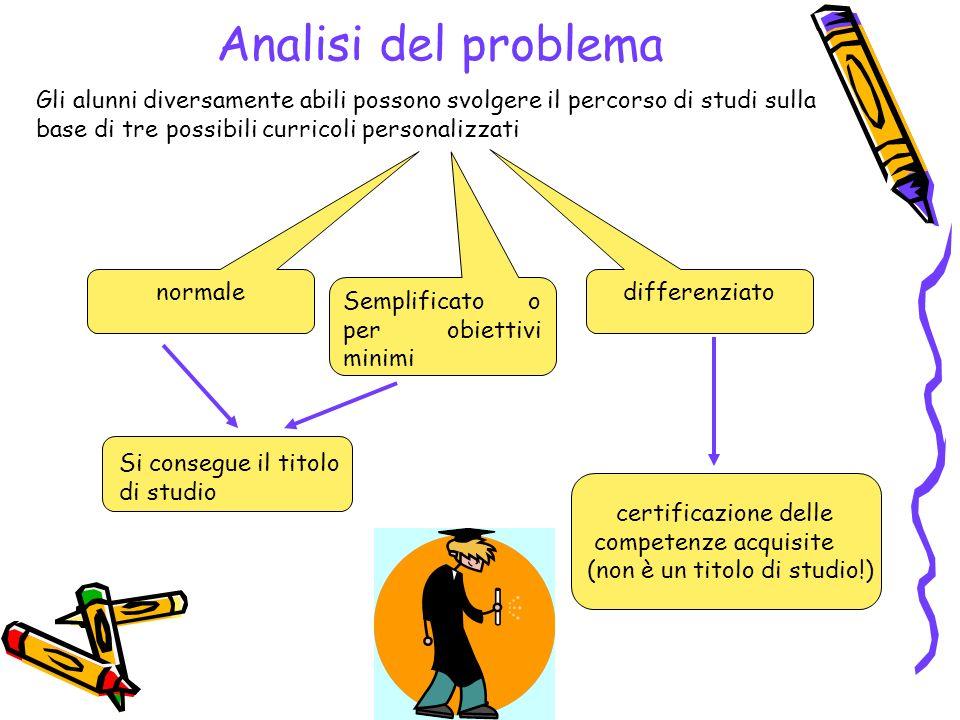 Analisi del problema Gli alunni diversamente abili possono svolgere il percorso di studi sulla base di tre possibili curricoli personalizzati normale