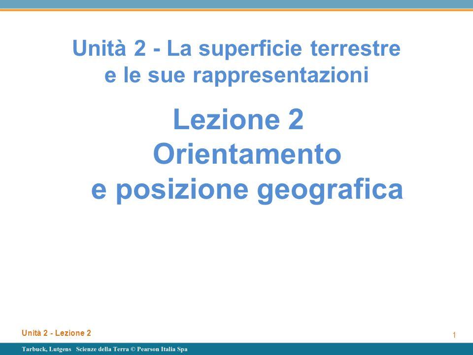 Unità 2 - Lezione 2 42 MINILAB - Esercitarsi con latitudine e longitudine Il procedimento 1.Immagina che la figura rappresenti la Terra, e il punto B il suo centro