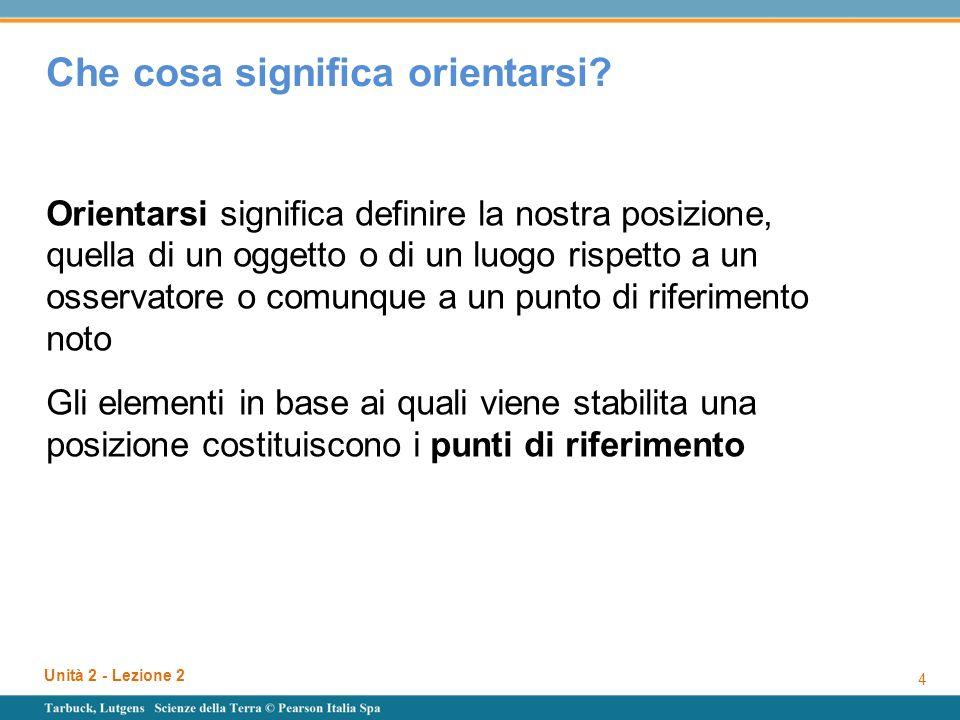 Unità 2 - Lezione 2 35 Su quale principio si basa il funzionamento della bussola.