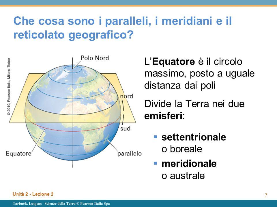 Unità 2 - Lezione 2 8 Che cosa sono i paralleli, i meridiani e il reticolato geografico.