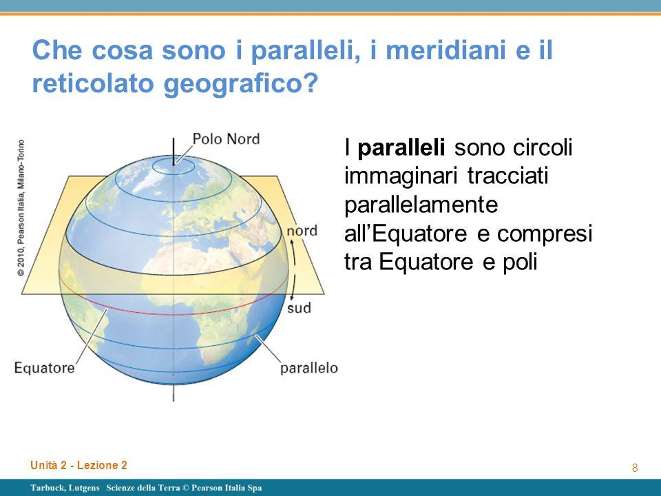 Unità 2 - Lezione 2 9 Che cosa sono i paralleli, i meridiani e il reticolato geografico?