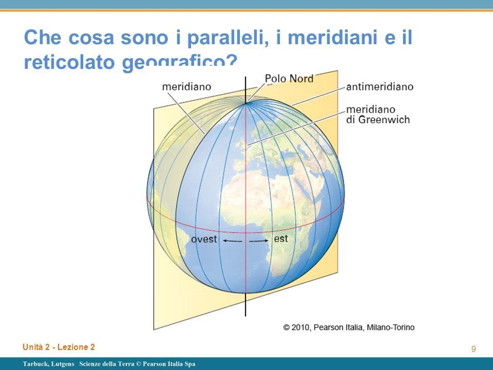 Unità 2 - Lezione 2 10 Che cosa sono i paralleli, i meridiani e il reticolato geografico.