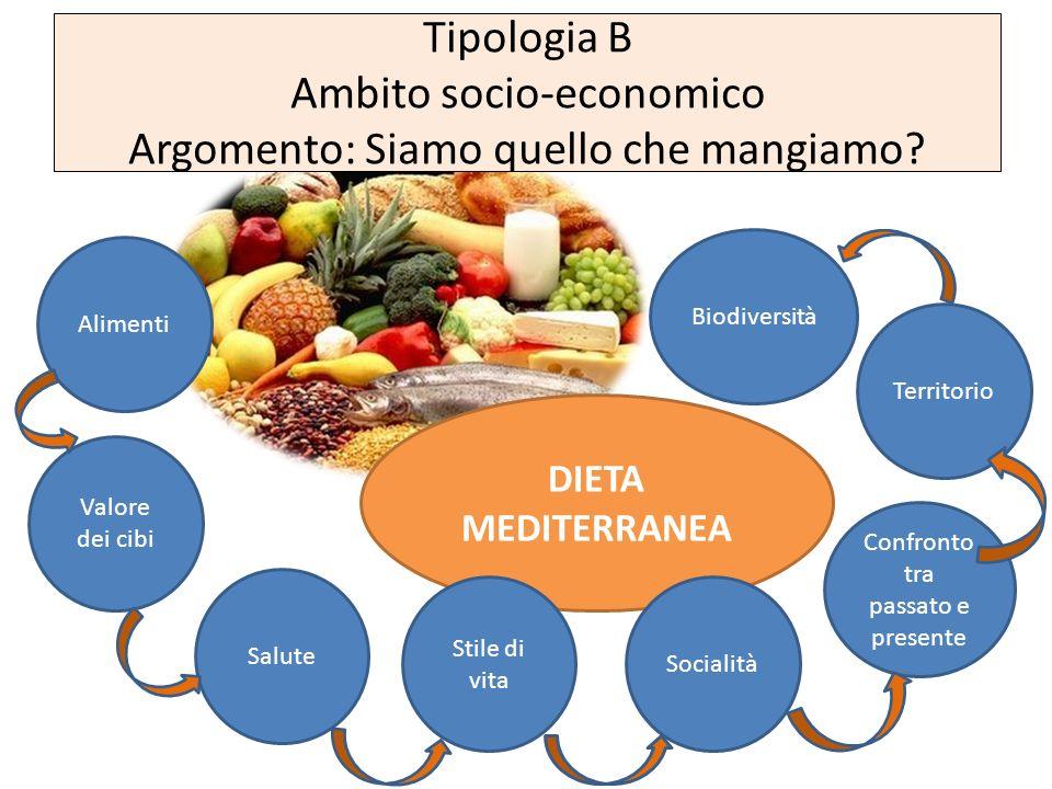 Tipologia B Ambito socio-economico Argomento: Siamo quello che mangiamo? DIETA MEDITERRANEA Alimenti Stile di vita Socialità Valore dei cibi Confronto