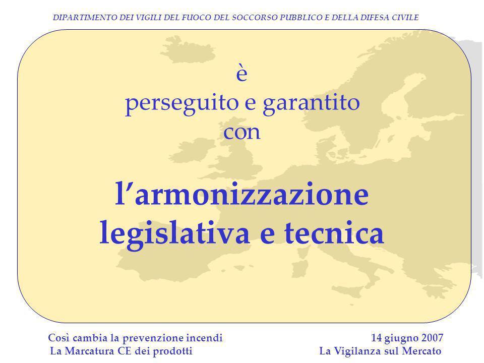 DIPARTIMENTO DEI VIGILI DEL FUOCO DEL SOCCORSO PUBBLICO E DELLA DIFESA CIVILE Così cambia la prevenzione incendi 14 giugno 2007 La Marcatura CE dei prodotti La Vigilanza sul Mercato gli strumenti sono: - provvedimenti comunitari, le direttive, che seguono il Trattato e il Nuovo Approccio ma anche - disposizioni nazionali che rispettano il Trattato stesso e la procedura della direttiva 98/34/CE detta Procedura di Informazione.