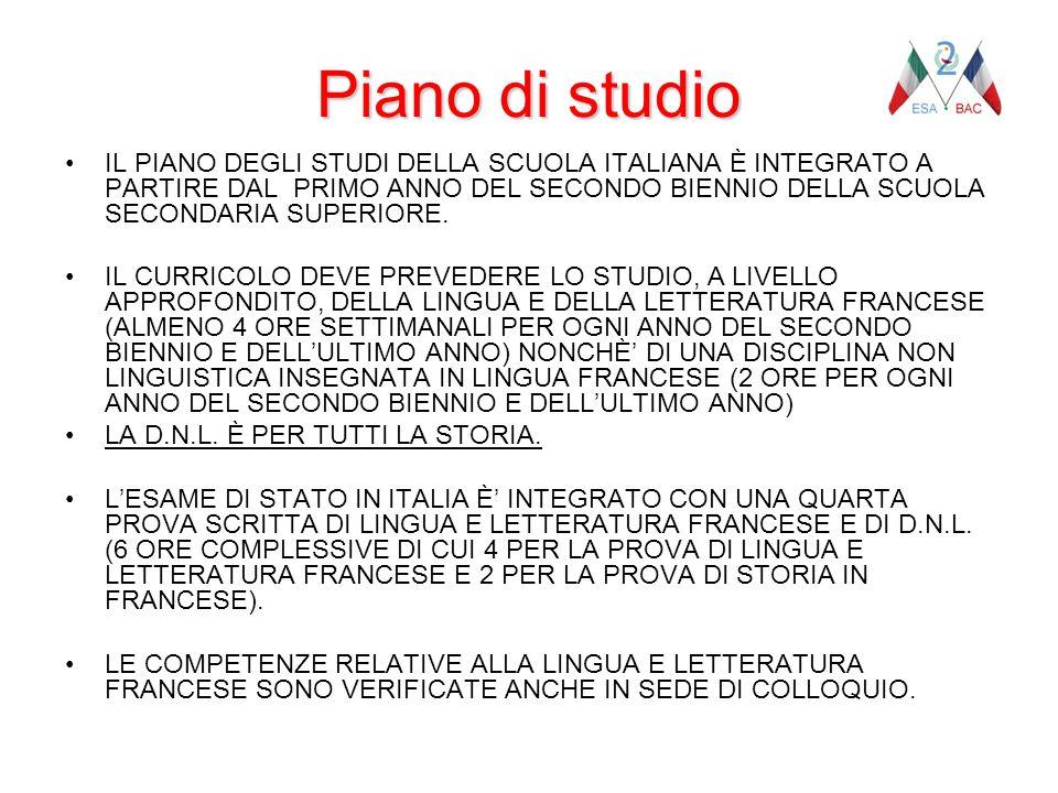 Piano di studio IL PIANO DEGLI STUDI DELLA SCUOLA ITALIANA È INTEGRATO A PARTIRE DAL PRIMO ANNO DEL SECONDO BIENNIO DELLA SCUOLA SECONDARIA SUPERIORE.