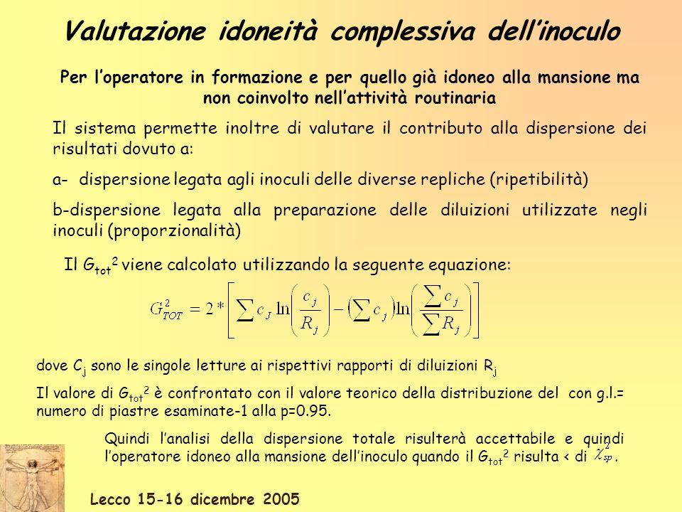Lecco 15-16 dicembre 2005 Valutazione idoneità complessiva dellinoculo Per loperatore in formazione e per quello già idoneo alla mansione ma non coinv