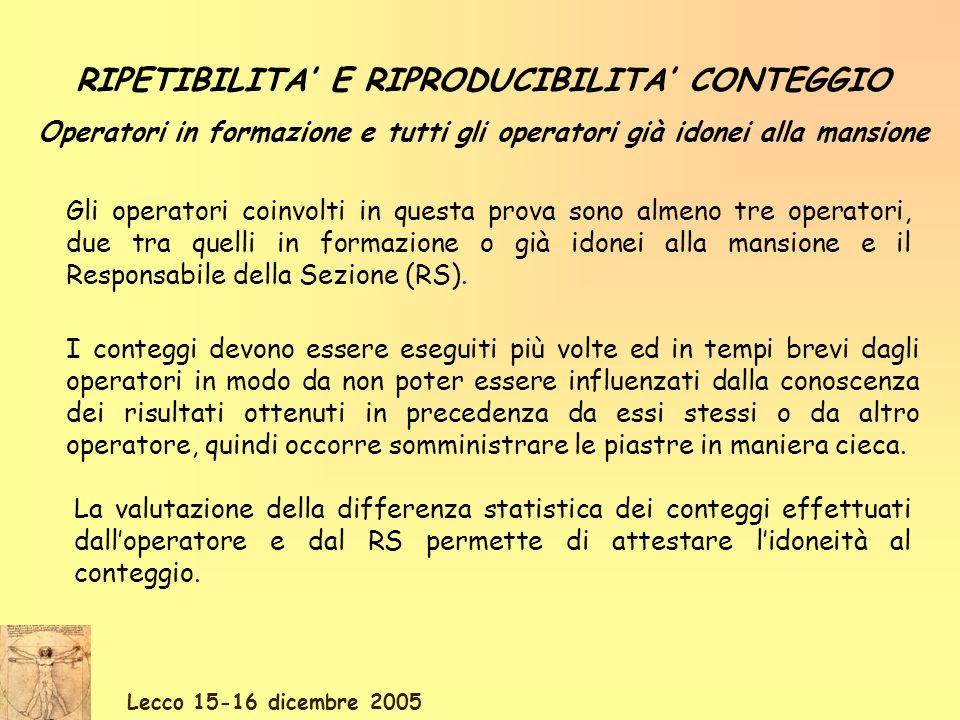 Lecco 15-16 dicembre 2005 Gli operatori coinvolti in questa prova sono almeno tre operatori, due tra quelli in formazione o già idonei alla mansione e il Responsabile della Sezione (RS).