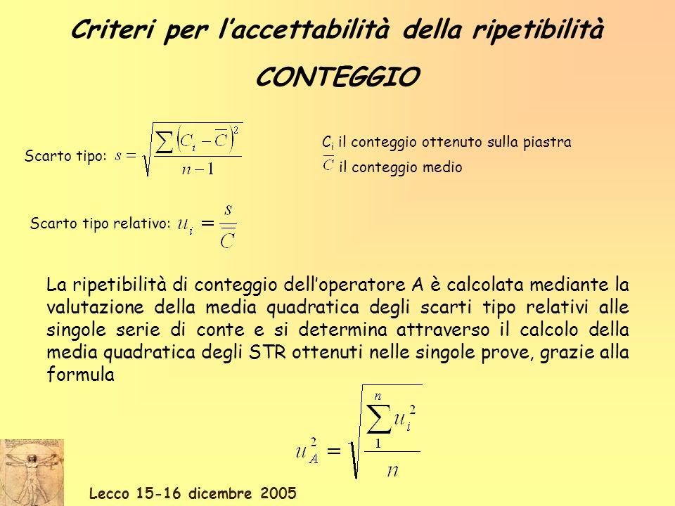 Lecco 15-16 dicembre 2005 Criteri per laccettabilità della ripetibilità CONTEGGIO Scarto tipo: Scarto tipo relativo: La ripetibilità di conteggio dell