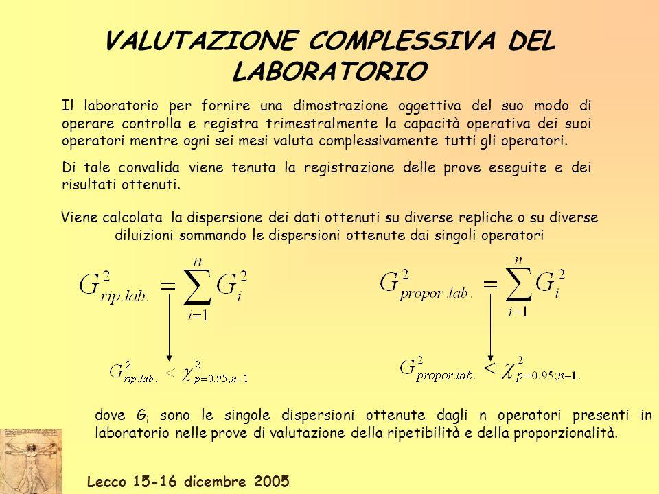 Lecco 15-16 dicembre 2005 VALUTAZIONE COMPLESSIVA DEL LABORATORIO Viene calcolata la dispersione dei dati ottenuti su diverse repliche o su diverse di