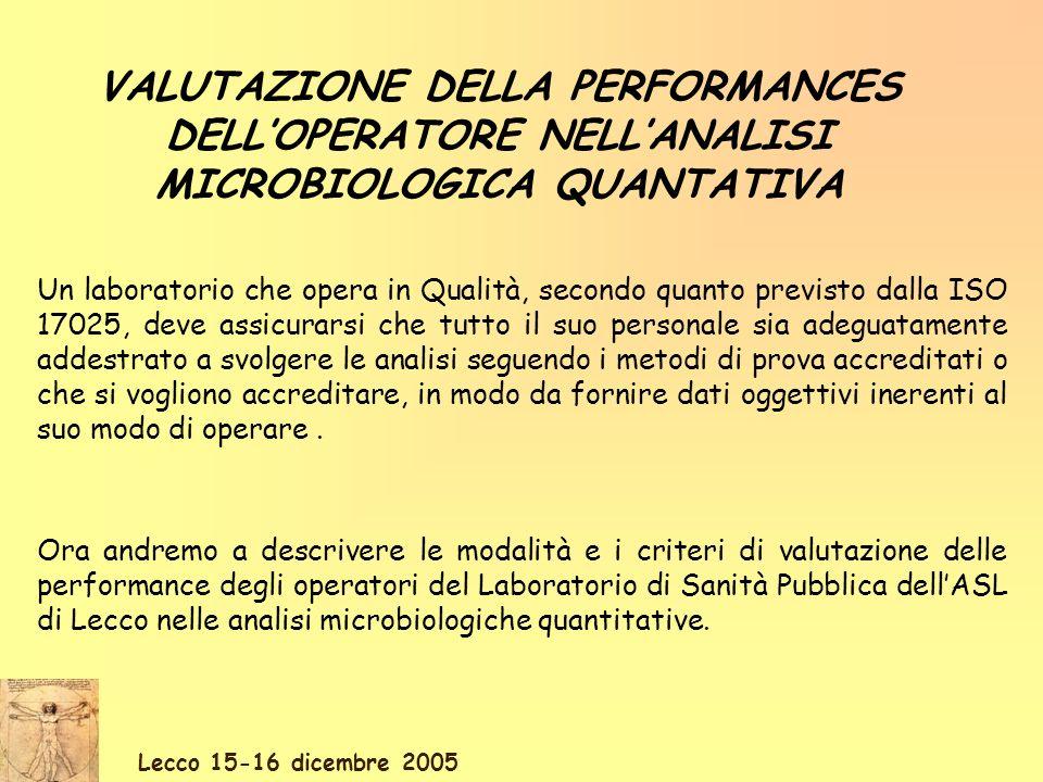 Lecco 15-16 dicembre 2005 VALUTAZIONE DELLA PERFORMANCES DELLOPERATORE NELLANALISI MICROBIOLOGICA QUANTATIVA Un laboratorio che opera in Qualità, secondo quanto previsto dalla ISO 17025, deve assicurarsi che tutto il suo personale sia adeguatamente addestrato a svolgere le analisi seguendo i metodi di prova accreditati o che si vogliono accreditare, in modo da fornire dati oggettivi inerenti al suo modo di operare.