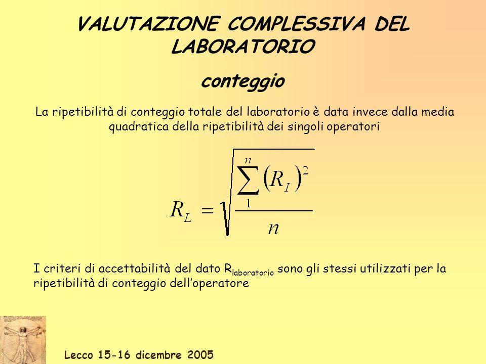Lecco 15-16 dicembre 2005 VALUTAZIONE COMPLESSIVA DEL LABORATORIO conteggio La ripetibilità di conteggio totale del laboratorio è data invece dalla me