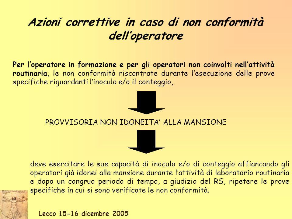 Lecco 15-16 dicembre 2005 Azioni correttive in caso di non conformità delloperatore Per loperatore in formazione e per gli operatori non coinvolti nel