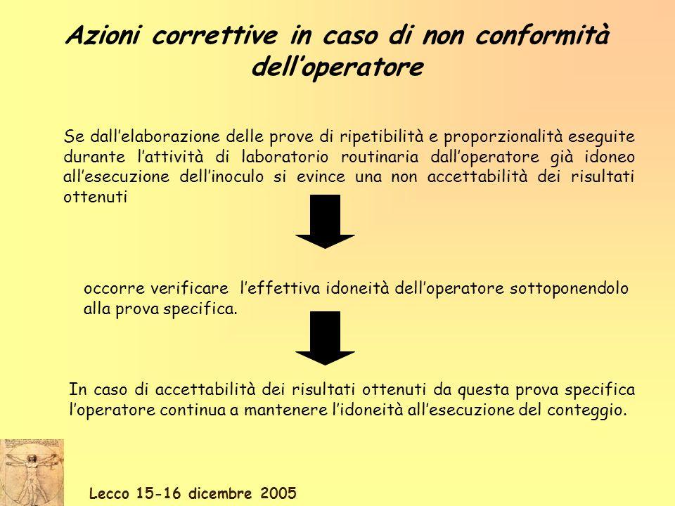 Lecco 15-16 dicembre 2005 Azioni correttive in caso di non conformità delloperatore Se dallelaborazione delle prove di ripetibilità e proporzionalità