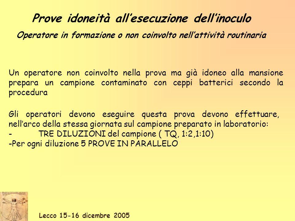 Lecco 15-16 dicembre 2005 Prove idoneità allesecuzione dellinoculo Operatore in formazione o non coinvolto nellattività routinaria Un operatore non co