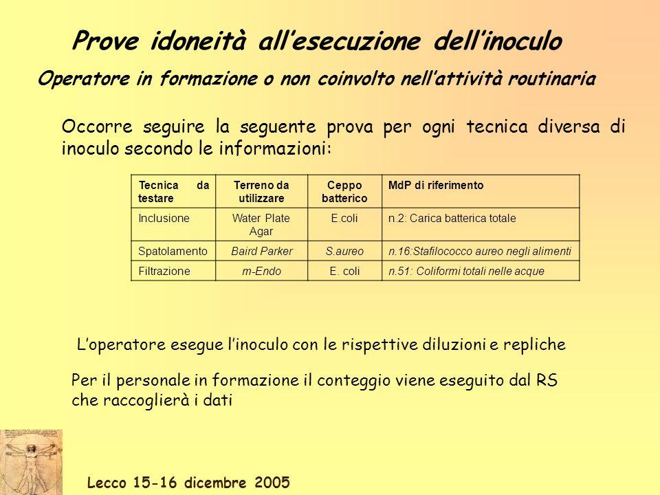Lecco 15-16 dicembre 2005 Occorre seguire la seguente prova per ogni tecnica diversa di inoculo secondo le informazioni: Tecnica da testare Terreno da