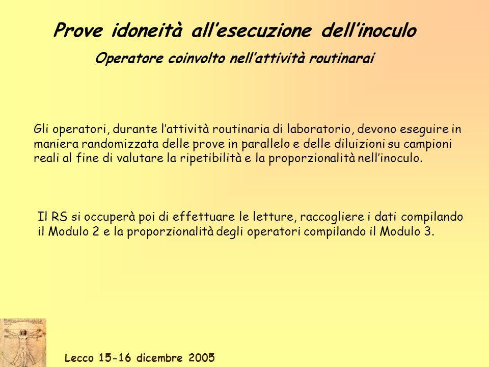 Lecco 15-16 dicembre 2005 Gli operatori, durante lattività routinaria di laboratorio, devono eseguire in maniera randomizzata delle prove in parallelo e delle diluizioni su campioni reali al fine di valutare la ripetibilità e la proporzionalità nellinoculo.