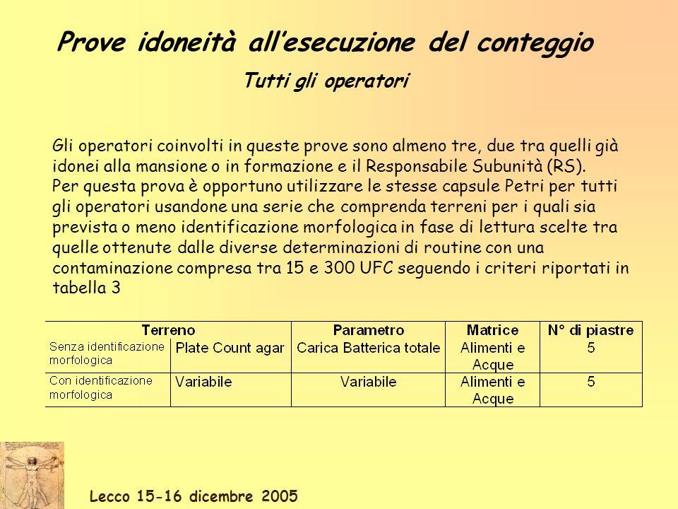 Lecco 15-16 dicembre 2005 Prove idoneità allesecuzione del conteggio Tutti gli operatori Gli operatori coinvolti in queste prove sono almeno tre, due