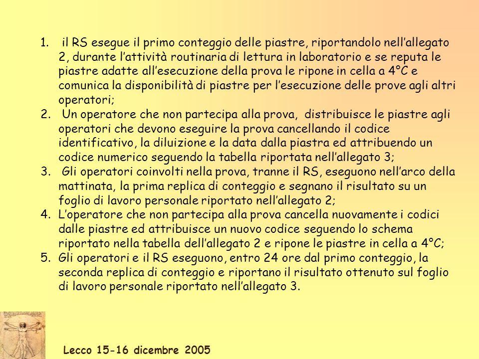 Lecco 15-16 dicembre 2005 1. il RS esegue il primo conteggio delle piastre, riportandolo nellallegato 2, durante lattività routinaria di lettura in la