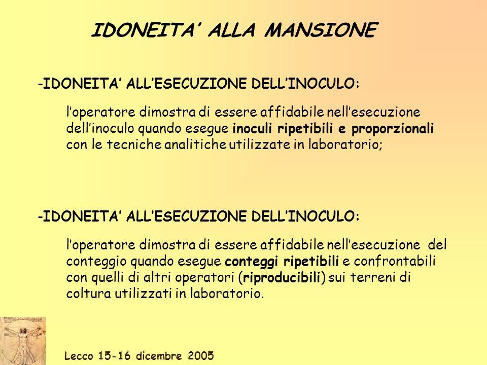 Lecco 15-16 dicembre 2005 IDONEITA ALLA MANSIONE -IDONEITA ALLESECUZIONE DELLINOCULO: loperatore dimostra di essere affidabile nellesecuzione dellinoc
