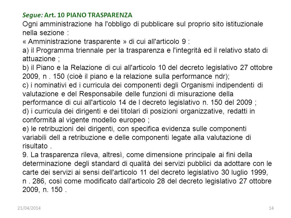 Segue: Art. 10 PIANO TRASPARENZA Ogni amministrazione ha l'obbligo di pubblicare sul proprio sito istituzionale nella sezione : « Amministrazione tras