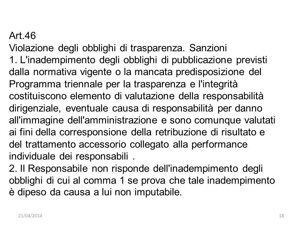 21/04/201418 Art.46 Violazione degli obblighi di trasparenza. Sanzioni 1. L'inadempimento degli obblighi di pubblicazione previsti dalla normativa vig