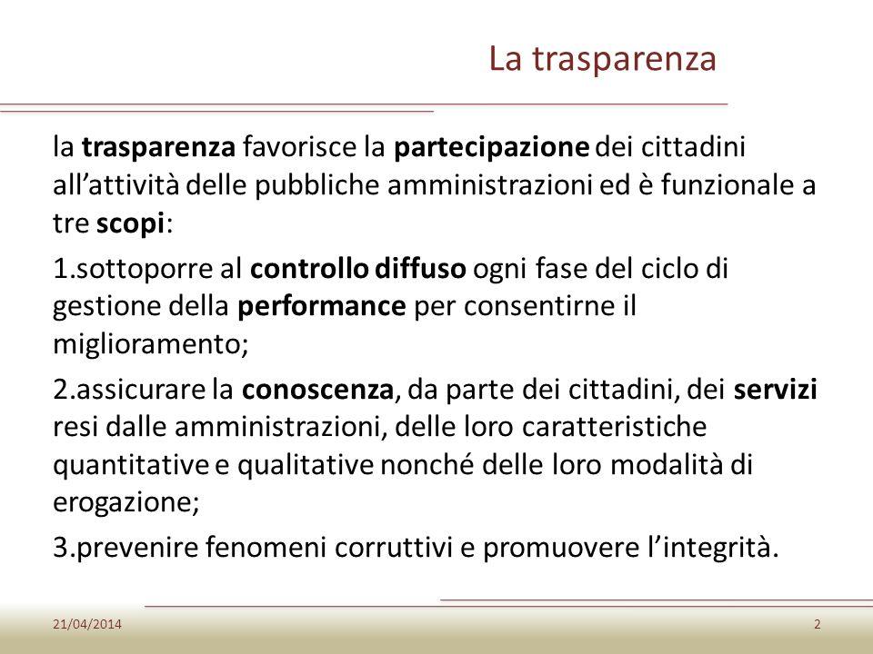 I termini chiave che ruotano attorno al concetto di trasparenza 21/04/201423 Trasparenza Comunicazione Accessibilità Partecipazione Fiducia Reciproco ascolto Apertura Controllo diffuso Accountability