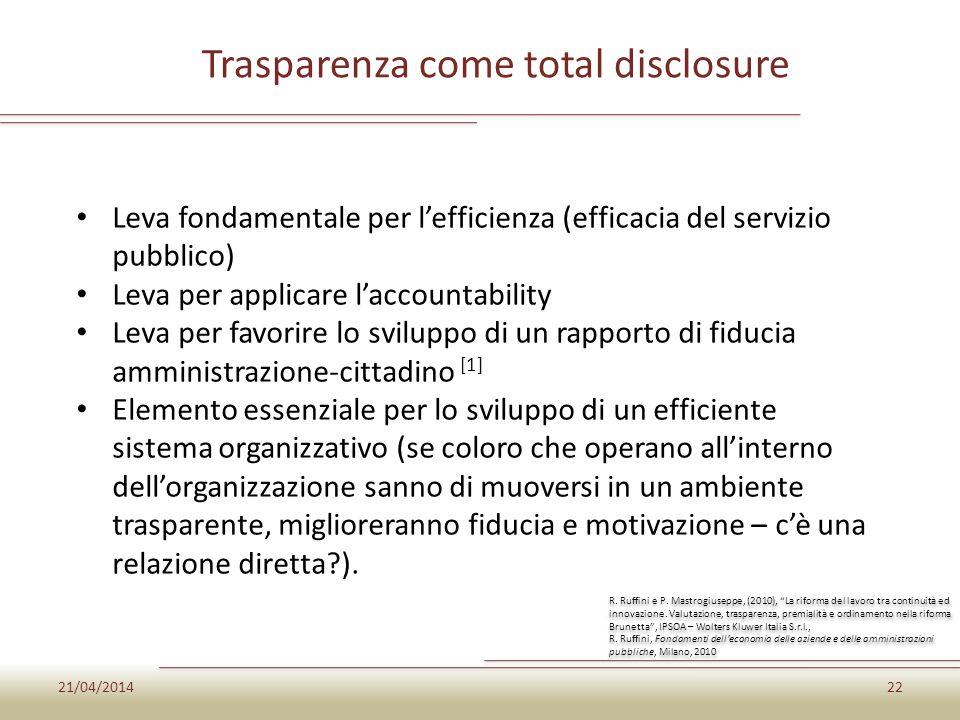 Trasparenza come total disclosure Leva fondamentale per lefficienza (efficacia del servizio pubblico) Leva per applicare laccountability Leva per favo