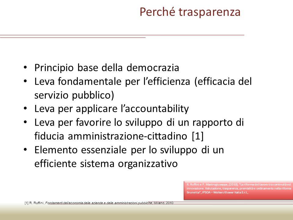 Perché trasparenza Principio base della democrazia Leva fondamentale per lefficienza (efficacia del servizio pubblico) Leva per applicare laccountabil