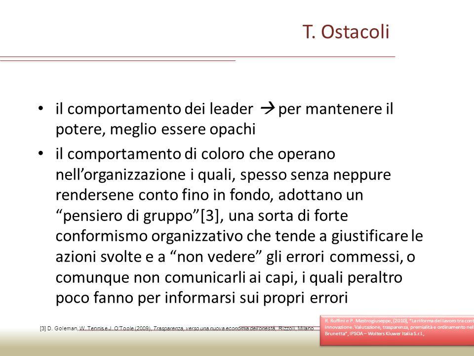 T. Ostacoli il comportamento dei leader per mantenere il potere, meglio essere opachi il comportamento di coloro che operano nellorganizzazione i qual