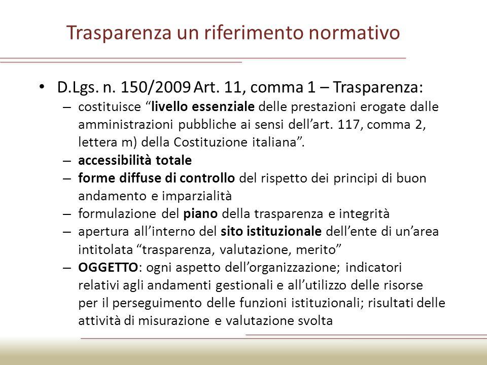 Trasparenza un riferimento normativo D.Lgs. n. 150/2009 Art. 11, comma 1 – Trasparenza: – costituisce livello essenziale delle prestazioni erogate dal