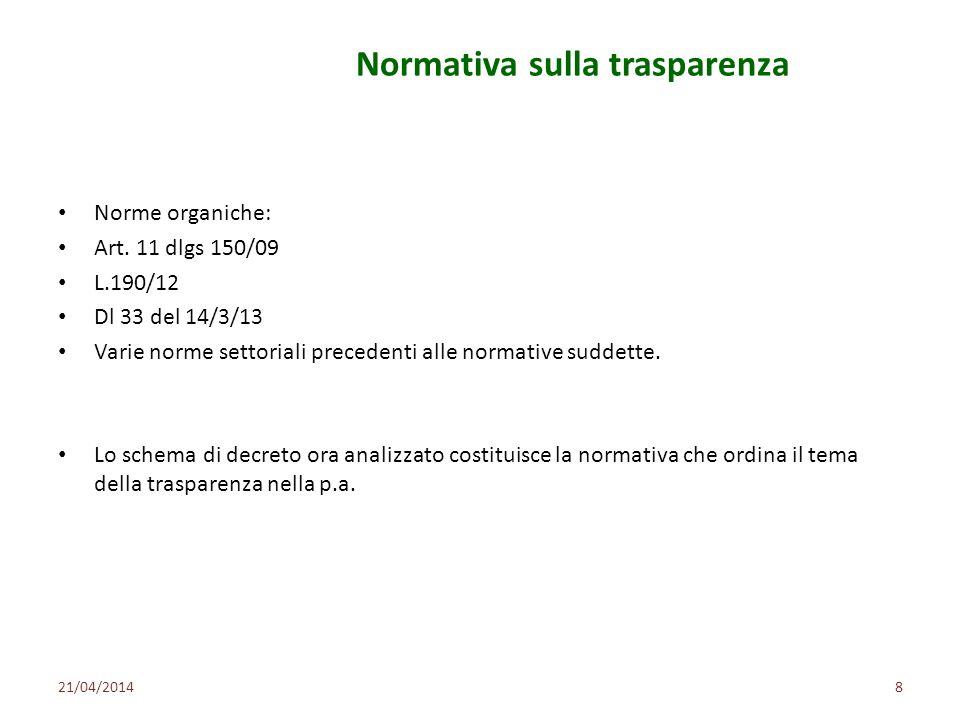 Normativa sulla trasparenza Norme organiche: Art. 11 dlgs 150/09 L.190/12 Dl 33 del 14/3/13 Varie norme settoriali precedenti alle normative suddette.