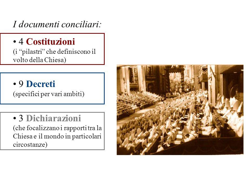 I documenti conciliari: 4 Costituzioni (i pilastri che definiscono il volto della Chiesa) 9 Decreti (specifici per vari ambiti) 3 Dichiarazioni (che focalizzano i rapporti tra la Chiesa e il mondo in particolari circostanze)