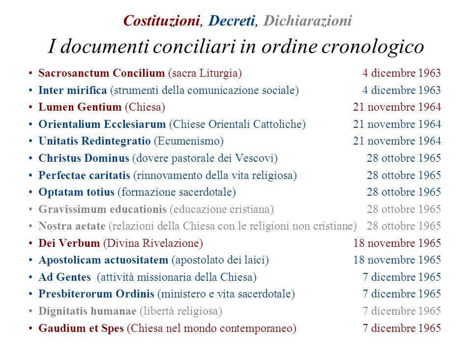 I documenti conciliari in ordine cronologico Sacrosanctum Concilium (sacra Liturgia) 4 dicembre 1963 Inter mirifica (strumenti della comunicazione soc