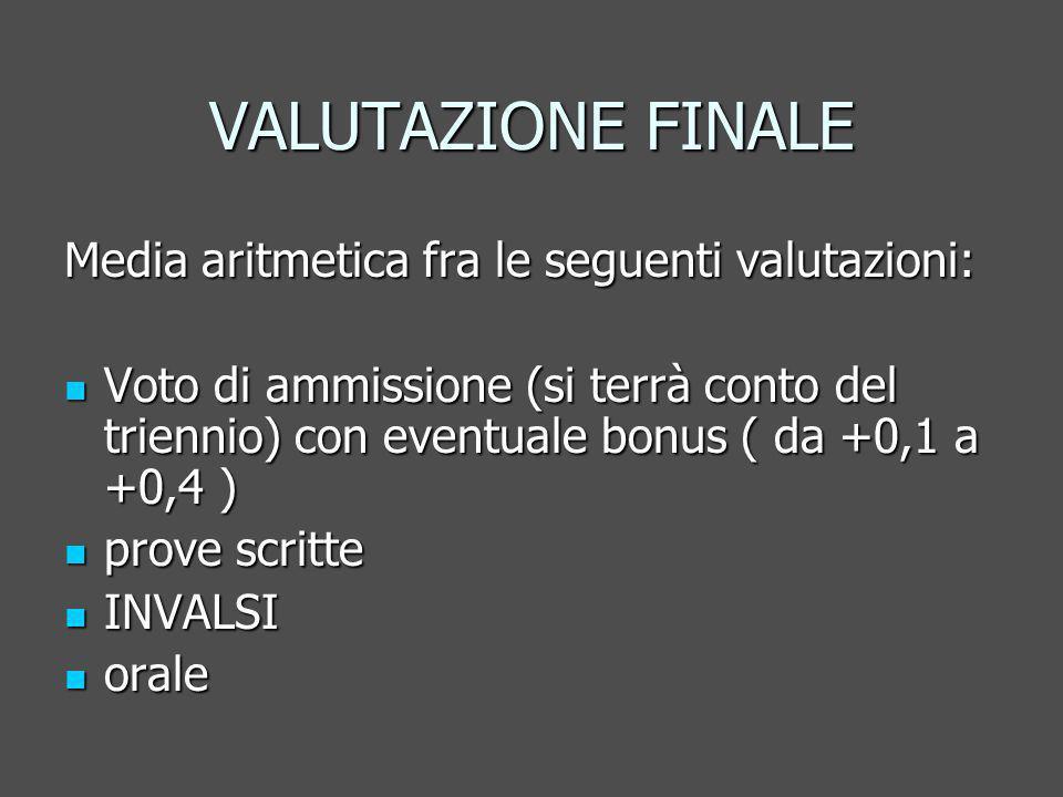 VALUTAZIONE FINALE Media aritmetica fra le seguenti valutazioni: Voto di ammissione (si terrà conto del triennio) con eventuale bonus ( da +0,1 a +0,4 ) Voto di ammissione (si terrà conto del triennio) con eventuale bonus ( da +0,1 a +0,4 ) prove scritte prove scritte INVALSI INVALSI orale orale