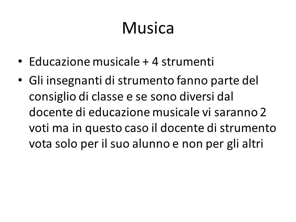 Musica Educazione musicale + 4 strumenti Gli insegnanti di strumento fanno parte del consiglio di classe e se sono diversi dal docente di educazione musicale vi saranno 2 voti ma in questo caso il docente di strumento vota solo per il suo alunno e non per gli altri