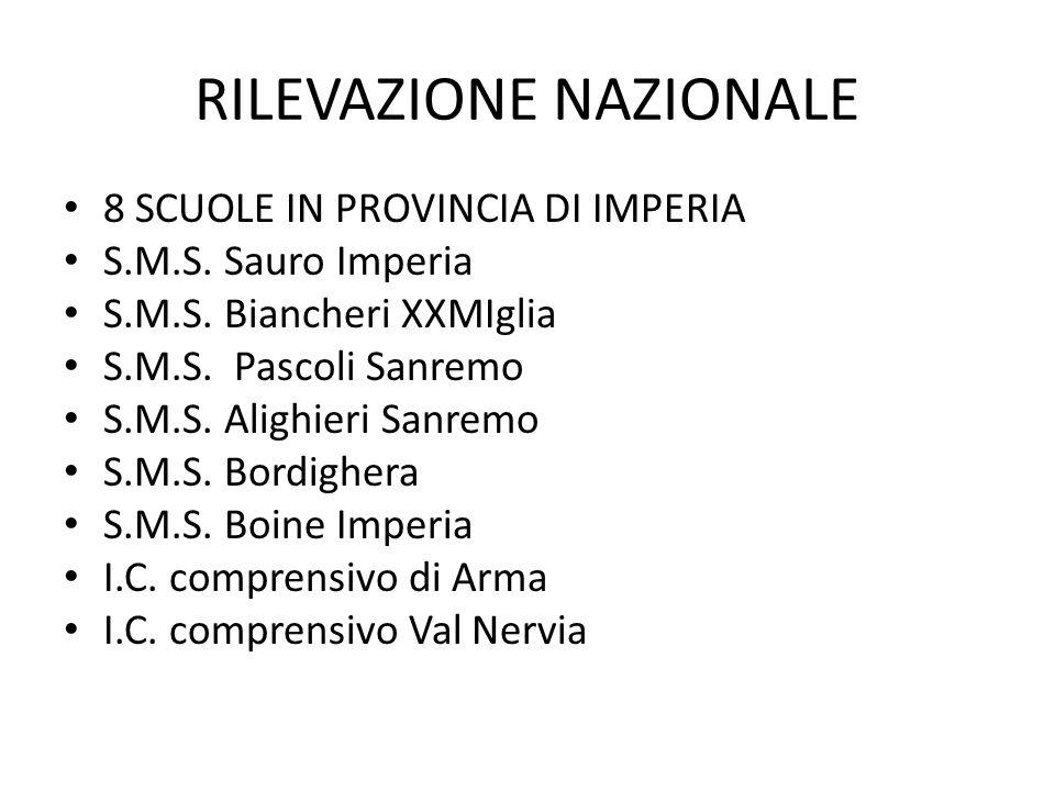 RILEVAZIONE NAZIONALE 8 SCUOLE IN PROVINCIA DI IMPERIA S.M.S.