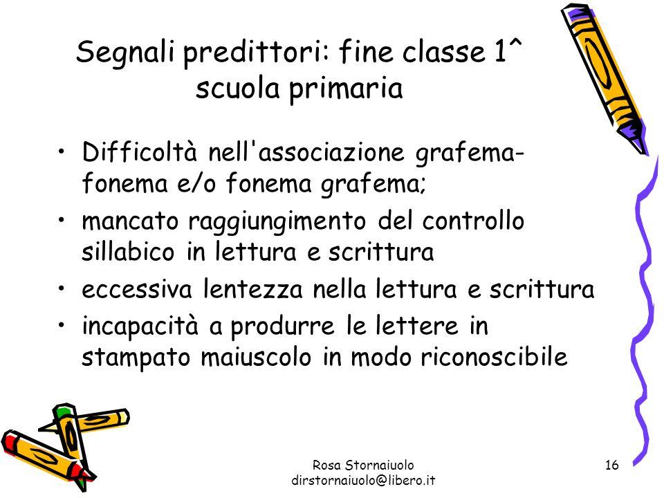 Rosa Stornaiuolo dirstornaiuolo@libero.it 16 Difficoltà nell'associazione grafema- fonema e/o fonema grafema; mancato raggiungimento del controllo sil