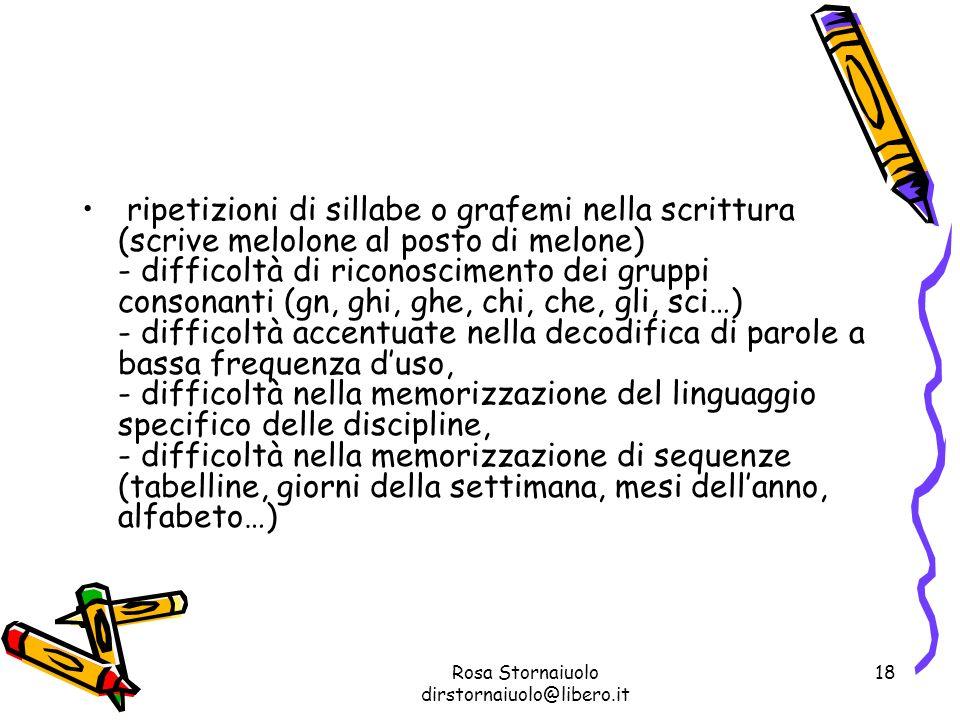 Rosa Stornaiuolo dirstornaiuolo@libero.it 18 ripetizioni di sillabe o grafemi nella scrittura (scrive melolone al posto di melone) - difficoltà di ric