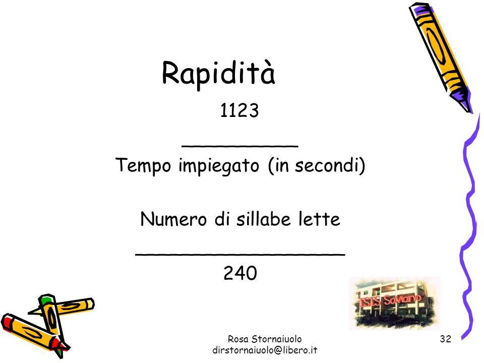 Rosa Stornaiuolo dirstornaiuolo@libero.it 32 Rapidità 1123 __________ Tempo impiegato (in secondi) Numero di sillabe lette __________________ 240
